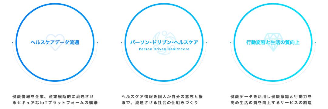 person-driven-healthcare